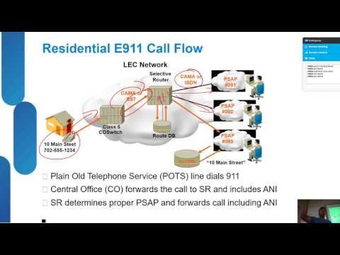 Cisco Emergency Responder E911