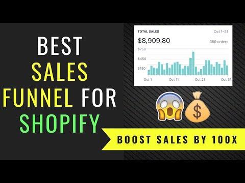 ClickFunnel Dropshipping tutorial- How I make $100915 thumbnail