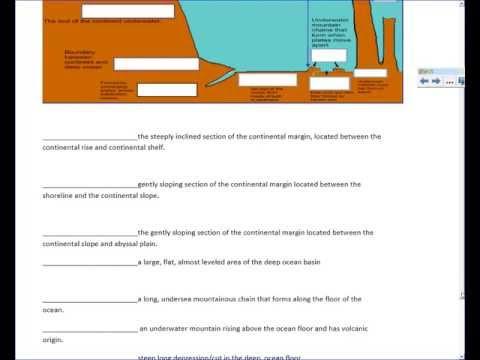 Ocean Floor and Plate Tectonics