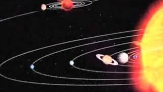 Nibiru Coordinates   Planet X