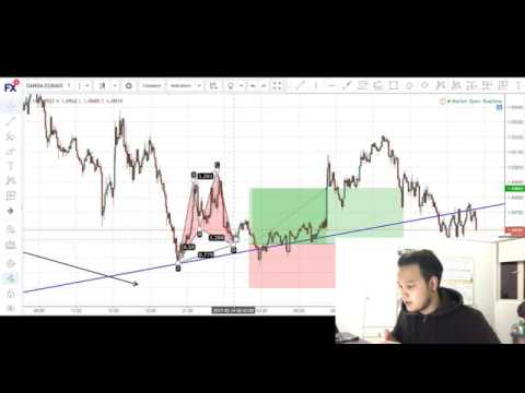 Forex Pool Draws For The Week « Make money while you sleep - get