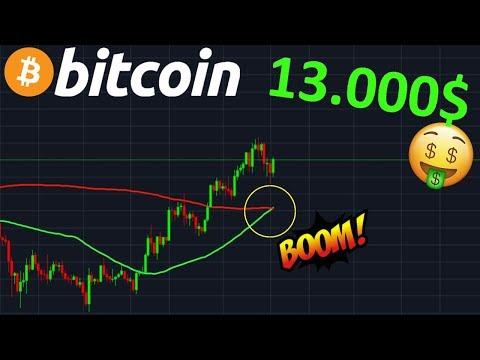 BITCOIN 13.000$ SI LE PUMP CONTINUE !? btc analyse technique crypto monnaie