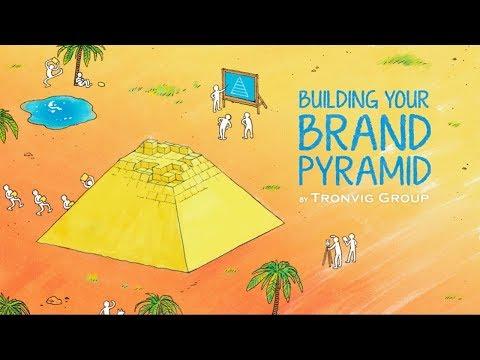 Brand Strategy Tutorial: The Tronvig Group Brand Pyramid