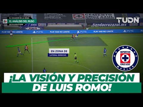 ANÁLISIS J12: La cobertura de Luis Romo, el jugador ÉLITE de la Liga BBVA MX | TUDN