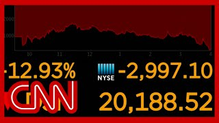 Dow sees worst point loss since 1987