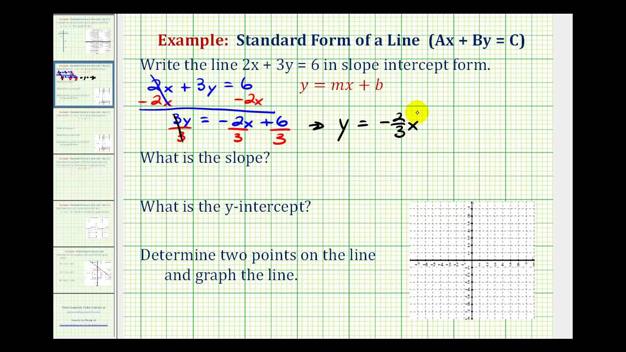 Ex 1 given linear equation in standard form write in slope ex 1 given linear equation in standard form write in slope intercept form to graph falaconquin