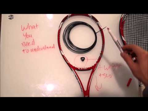 How to Modify your Racquet Like the Pros! P1 Federer, Djokovic, Nadal PT1
