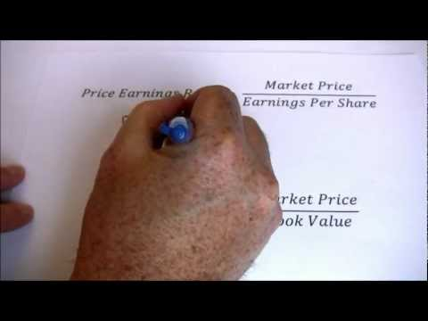 Financial Ratios -- Profitability and Market Value Ratios