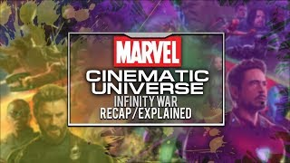 The Marvel Cinematic Universe Explained Before Infinity War in 12 Minutes  (MCU RECAP)