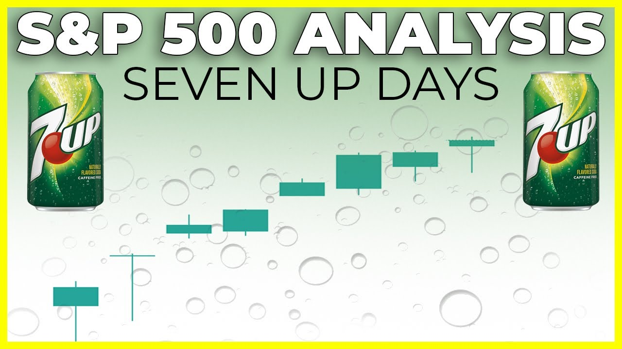 SP500 CONTINUES THE GREEN STREAK | S&P 500 Technical Analysis