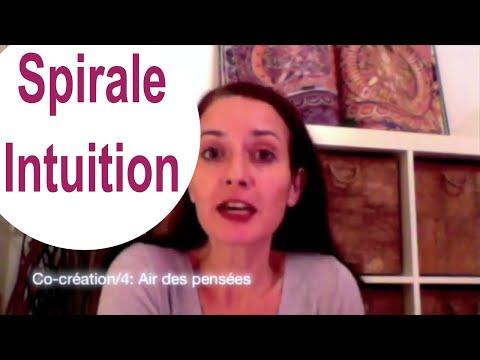 """Spirale-Intuition """"Comment co-créer votre réalité ?"""""""
