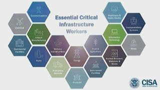 What is the difference between essential and non-essential workers?