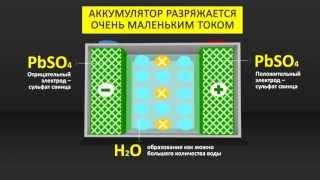 Восстановление аккумуляторов (необслуживаемых)
