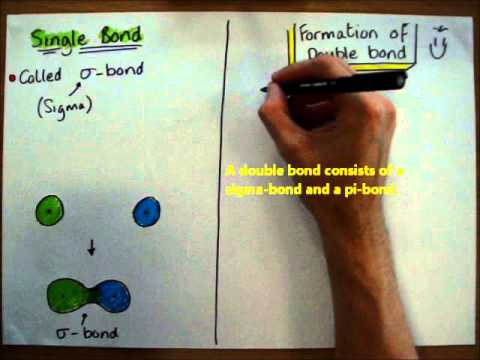 QUICK CHEM 28a - Formation of the Double Bond