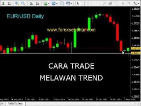 Cara paling mudah trade forex