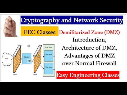 Demilitarized Zone (DMZ) Introduction. Architecture of DMZ. Advantages of DMZ over Normal Firewall - YouTube