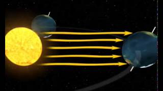 солнце, Земля, эклиптика