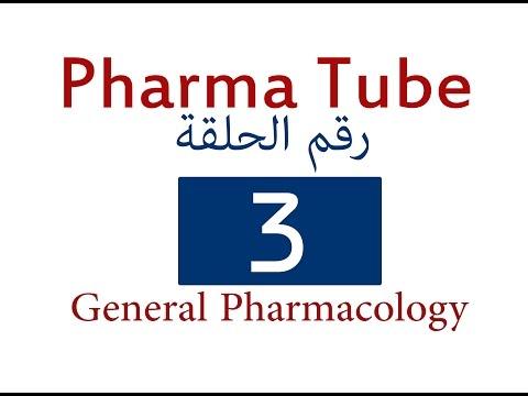 Pharma Tube - 3 - General Pharmacology - 3 - Metabolism, Excretion & Pharmacokinetic Parameters [HD]