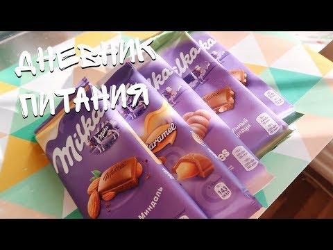 Мое похудение ♡ Шоколадная диета ♡ Результат за 6 дней