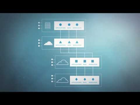 Open hybrid cloud Red Hat's vision for the future of IT (ENG)