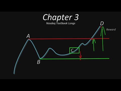 ABCD Chart - The Pattern That Made Me Over $100,000 in Profits