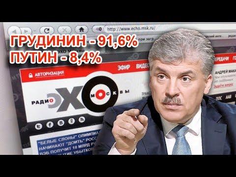 Эхо Москвы поймали во время инструктажа на Западе