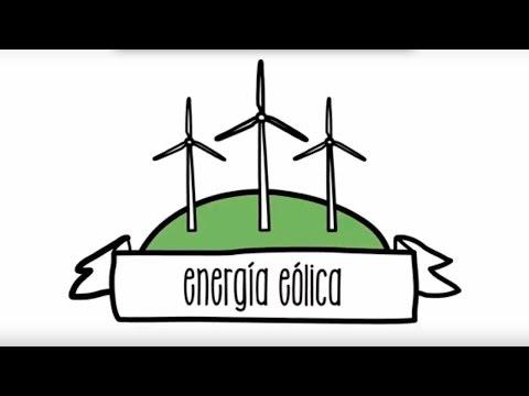La energía eólica | Sostenibilidad