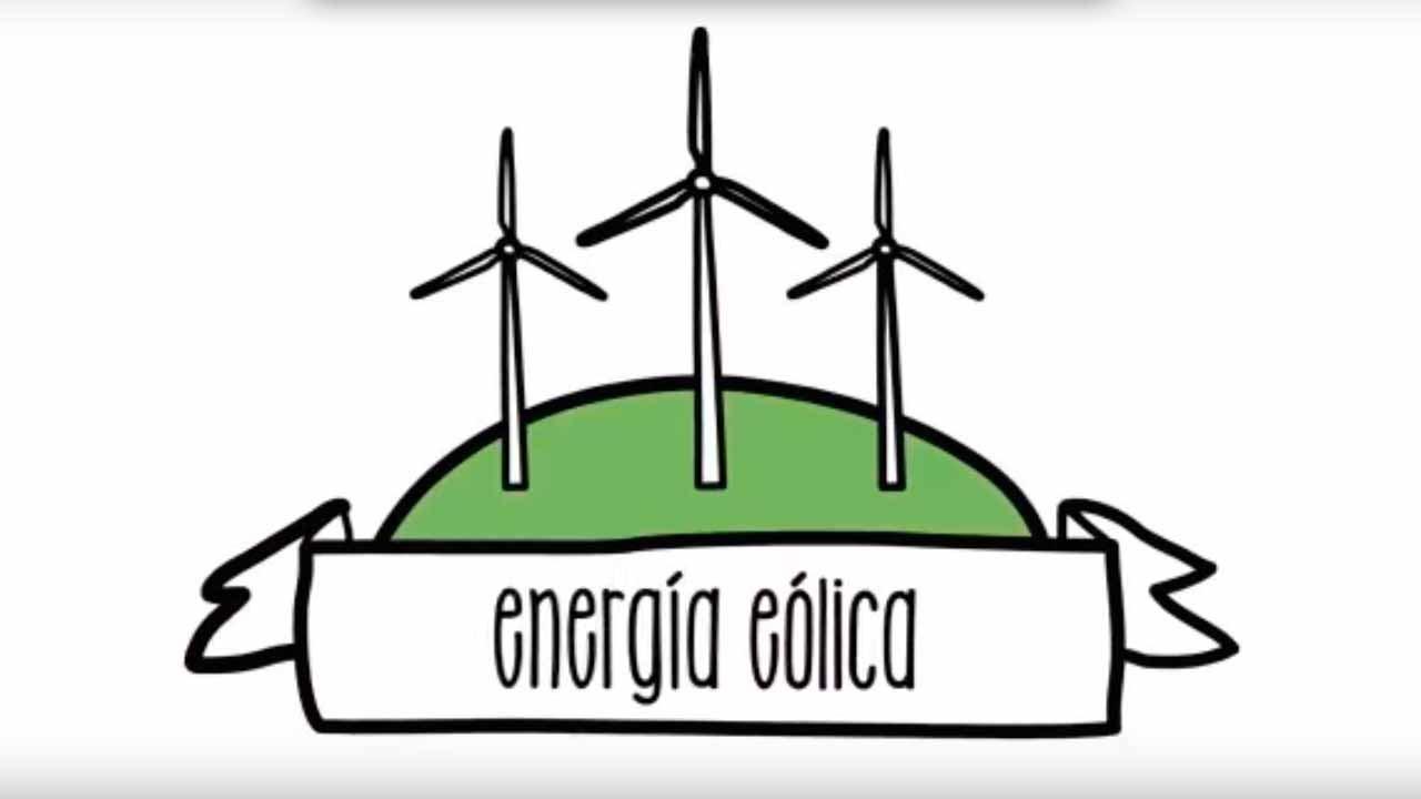 Qué Es La Energía Eólica Sostenibilidad Youtube