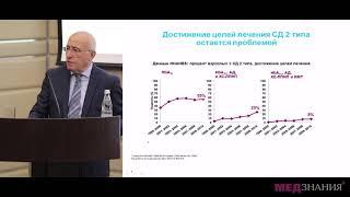 2 Инсулинорезистентность - грозный предвестник нарушения углеводного обмена