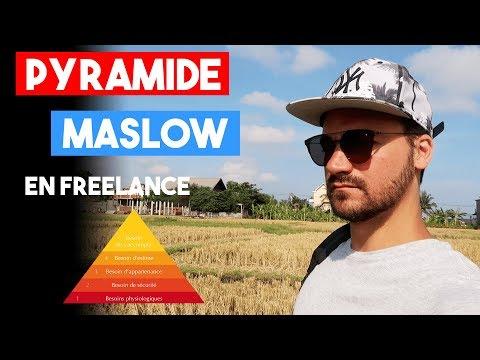 CODEUR FREELANCE : LA PYRAMIDE DE MASLOW
