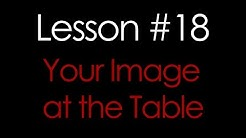 How to take care of your Image at the Poker table