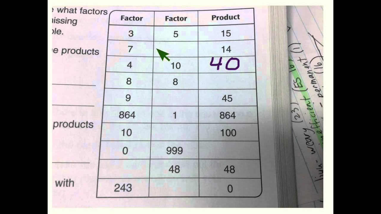 Multiplication - Factors and Products (everyday math 3rd grade 3 ...