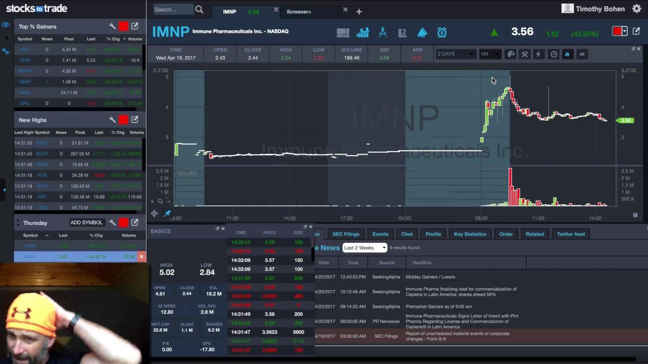 StocksToTrade Daily Recap for 4/20/2017 - $NADL, $IMNP #1