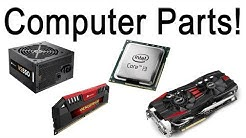 What does what in your computer? Computer parts Explained