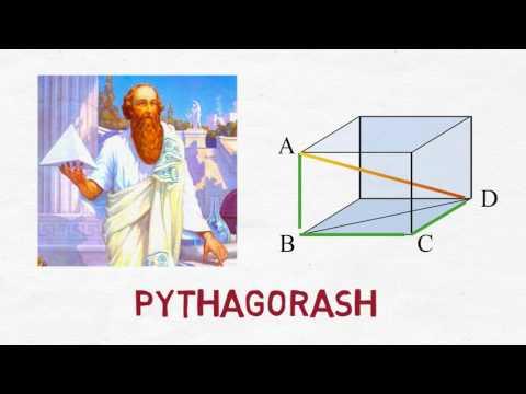 Pythagoras Small Life Story