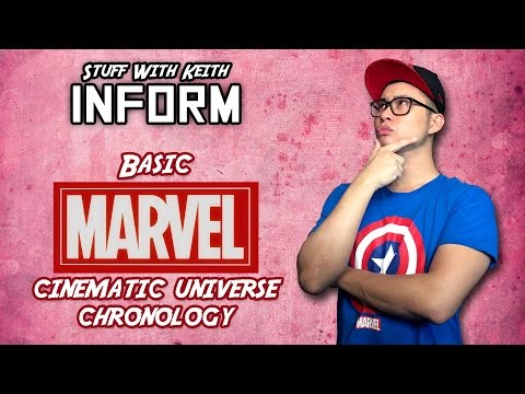 Basic Marvel Cinematic Universe Chronology