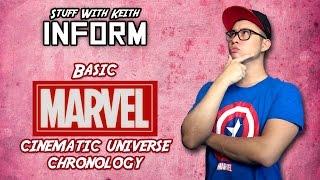 Basic Marvel Cinematic Universe Chronology