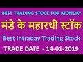 मंडे के महारथी स्टॉक !! BEST TRADING STOCK FOR MONDAY !!  Best INTRADAY  trading stock !!