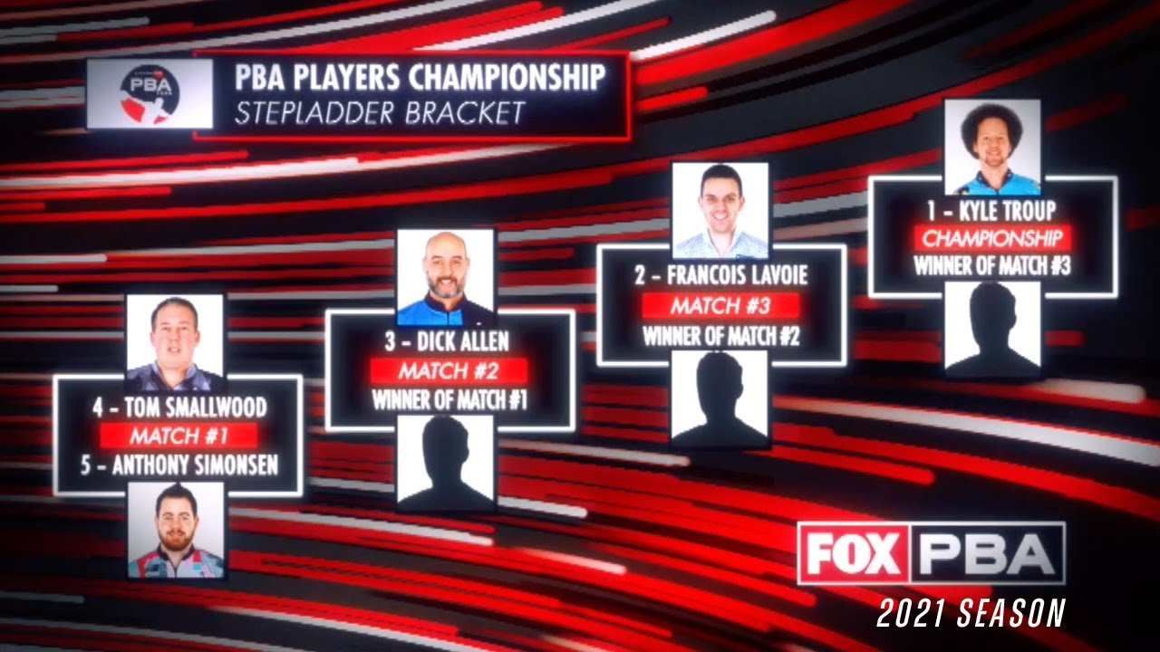 Download 2021 PBA Players Championship Stepladder Finals | Full PBA Bowling Telecast
