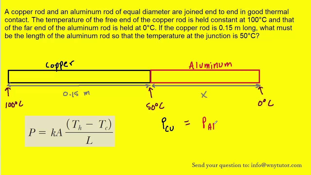 A Copper Rod And An Aluminum Rod Of Equal Diameter Are