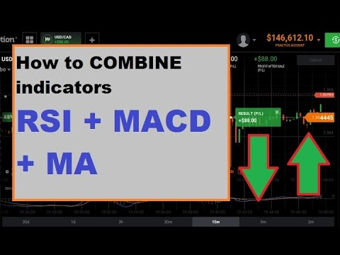 The MACD Indicator for Binary Options