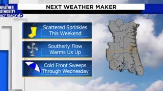 Saturday Evening Forecast 1-23-21