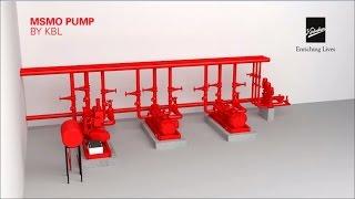 Kirloskar MSMO Firefighting Pumps for High Rise Buildings