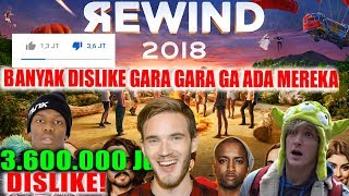 Reaction Youtube Rewind 2018 internasional