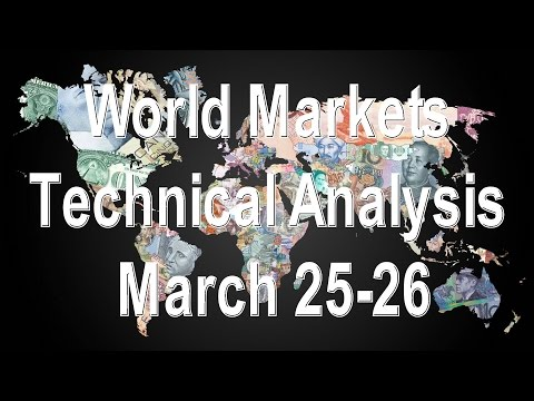 [Weekend] World Markets Technical Analysis March 25-26, 2017