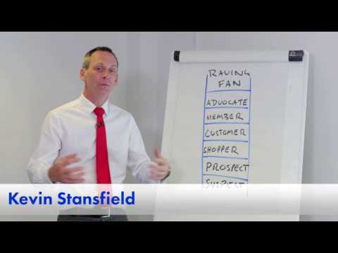 Creating The Wow Factor In Customer Service - Kevin Stansfield