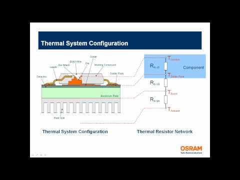 Thermal Management for LEDs  Joe Jablonski Webinar by OSRAM Opto Semiconductors
