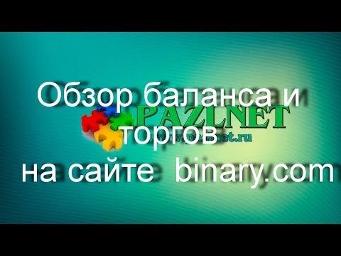 Обзор торгов бинарных опционов на сайте - Binary.com