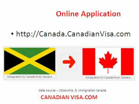 how to cancel canadian visa application