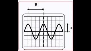 التوتر والتيار الكهربائي المتناوب  4 متوسط التمرين السادس